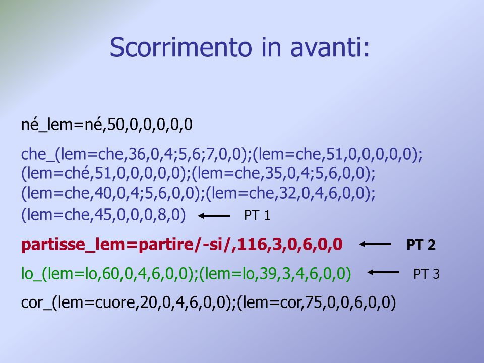 né_lem=né,50,0,0,0,0,0 che_(lem=che,36,0,4;5,6;7,0,0);(lem=che,51,0,0,0,0,0); (lem=ché,51,0,0,0,0,0);(lem=che,35,0,4;5,6,0,0); (lem=che,40,0,4;5,6,0,0