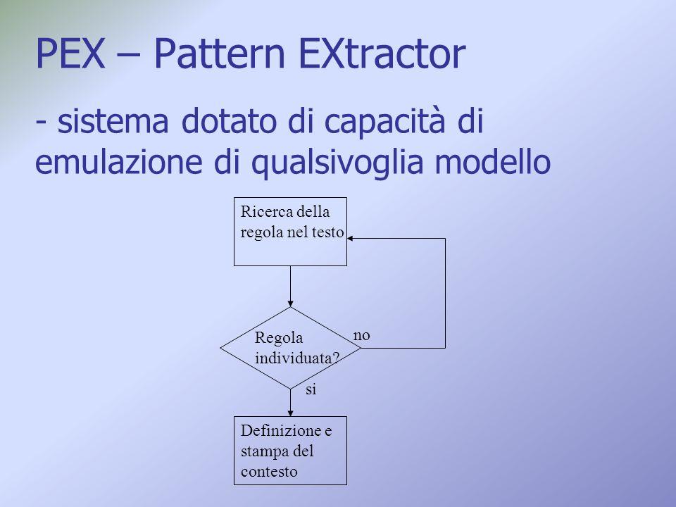 PEX – Pattern EXtractor - sistema dotato di capacità di emulazione di qualsivoglia modello no Definizione e stampa del contesto si Regola individuata.