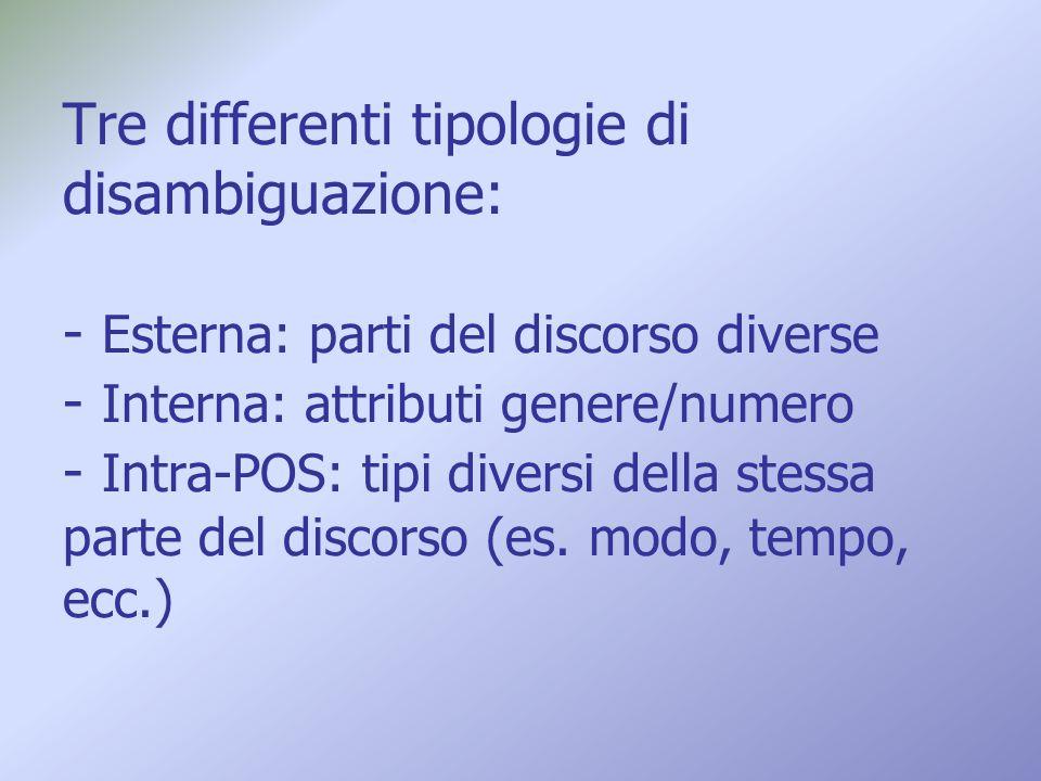 Tre differenti tipologie di disambiguazione: - Esterna: parti del discorso diverse - Interna: attributi genere/numero - Intra-POS: tipi diversi della stessa parte del discorso (es.