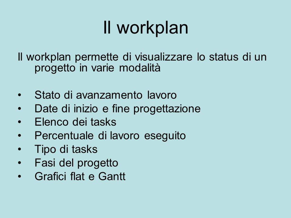 Il workplan Il workplan permette di visualizzare lo status di un progetto in varie modalità Stato di avanzamento lavoro Date di inizio e fine progetta