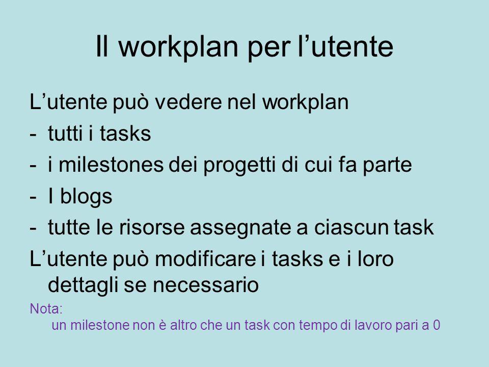 Il workplan per lutente Lutente può vedere nel workplan -tutti i tasks -i milestones dei progetti di cui fa parte -I blogs -tutte le risorse assegnate