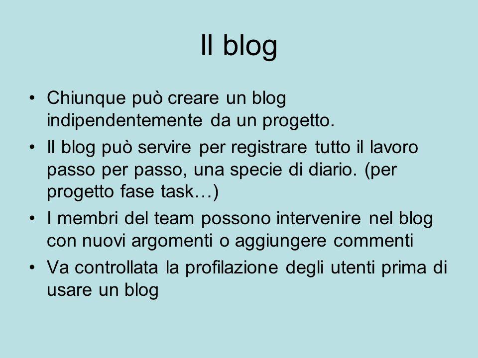 Il blog Chiunque può creare un blog indipendentemente da un progetto. Il blog può servire per registrare tutto il lavoro passo per passo, una specie d