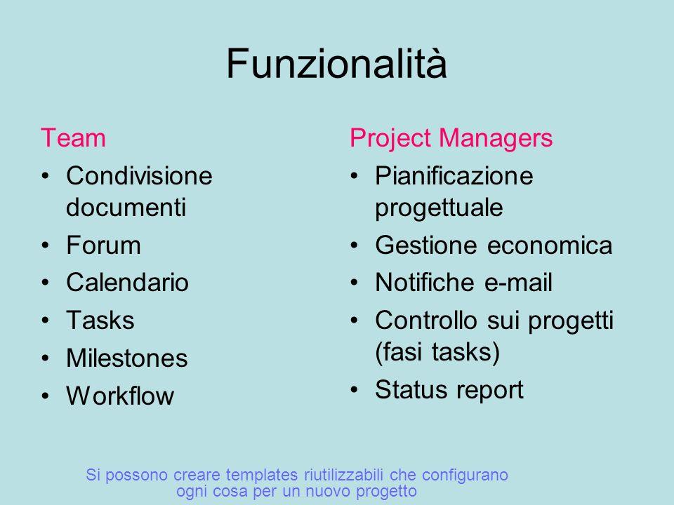 Funzionalità Team Condivisione documenti Forum Calendario Tasks Milestones Workflow Project Managers Pianificazione progettuale Gestione economica Not
