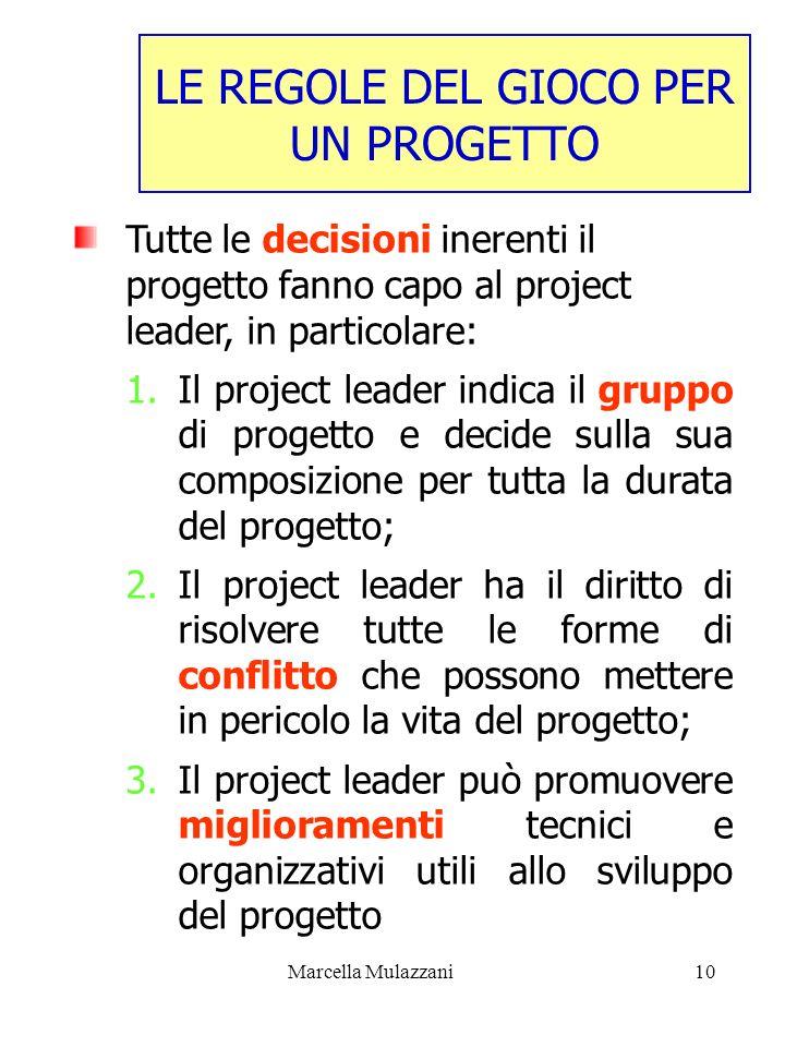 Marcella Mulazzani10 LE REGOLE DEL GIOCO PER UN PROGETTO Tutte le decisioni inerenti il progetto fanno capo al project leader, in particolare: 1.Il pr