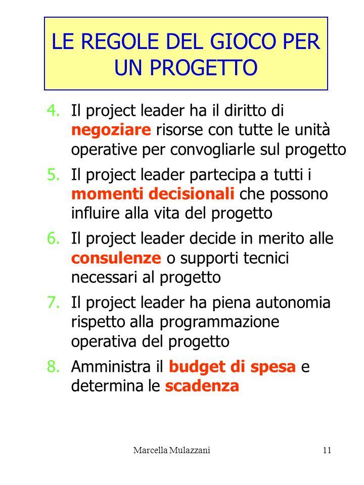 Marcella Mulazzani11 LE REGOLE DEL GIOCO PER UN PROGETTO 4.Il project leader ha il diritto di negoziare risorse con tutte le unità operative per convo