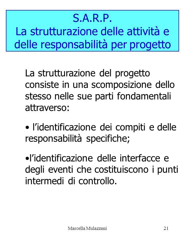Marcella Mulazzani21 S.A.R.P. La strutturazione delle attività e delle responsabilità per progetto La strutturazione del progetto consiste in una scom