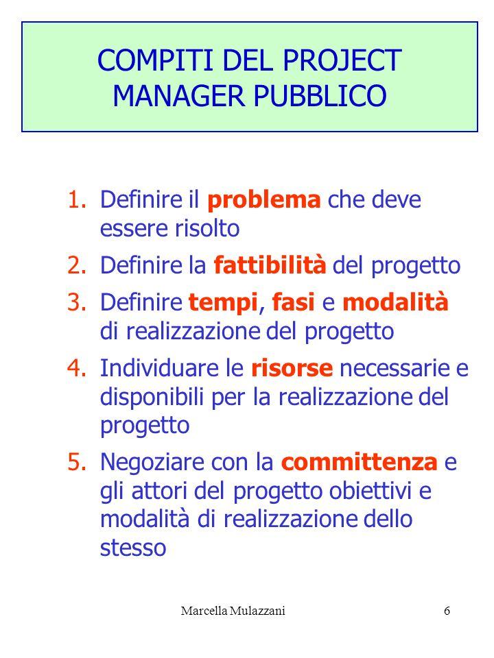 Marcella Mulazzani6 1.Definire il problema che deve essere risolto 2.Definire la fattibilità del progetto 3.Definire tempi, fasi e modalità di realizz