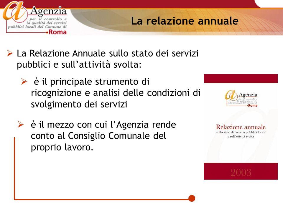 La relazione annuale La Relazione Annuale sullo stato dei servizi pubblici e sullattività svolta: è il principale strumento di ricognizione e analisi