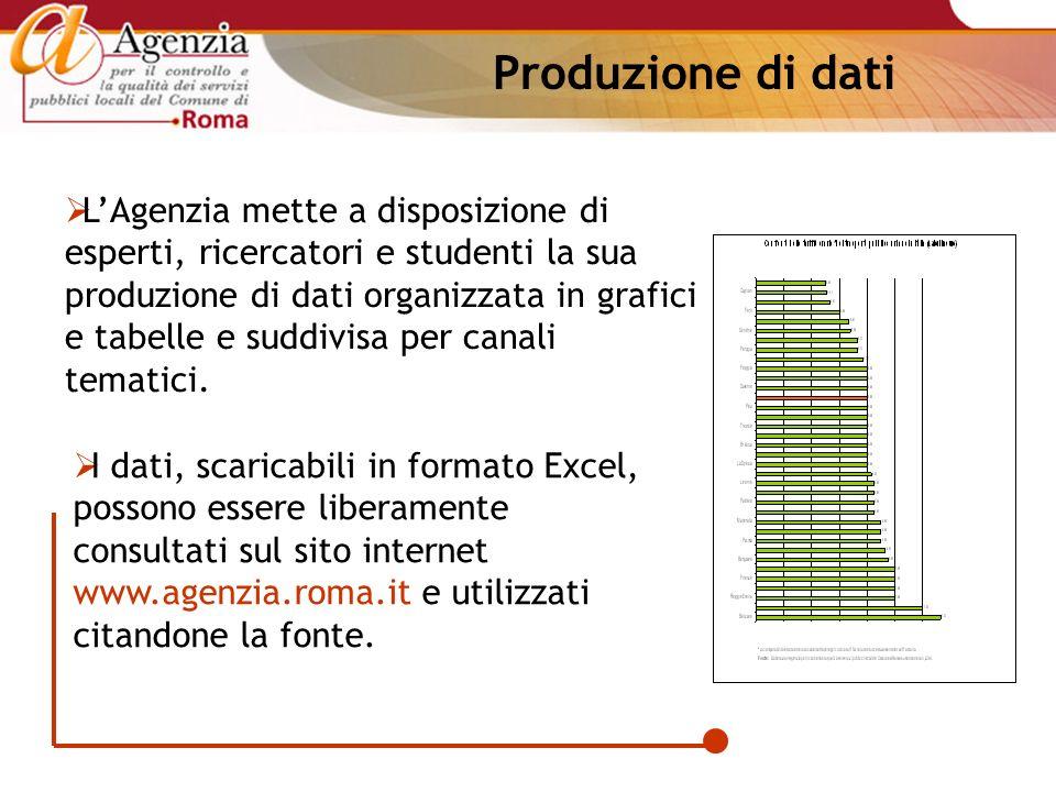 Produzione di dati I dati, scaricabili in formato Excel, possono essere liberamente consultati sul sito internet www.agenzia.roma.it e utilizzati cita