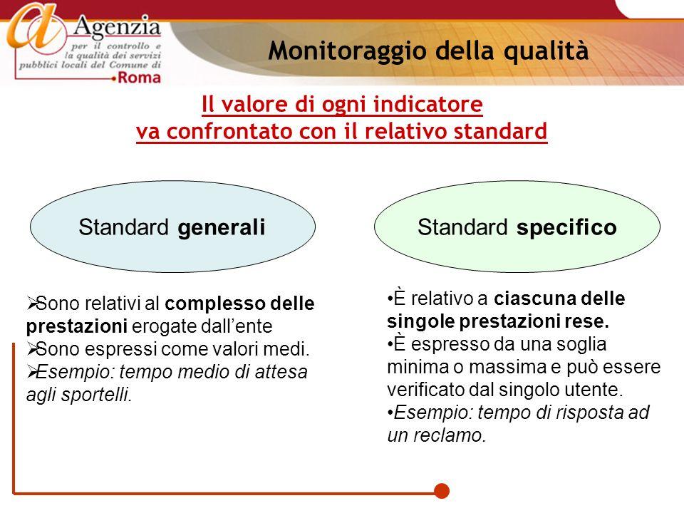 Il valore di ogni indicatore va confrontato con il relativo standard Monitoraggio della qualità Standard generaliStandard specifico Sono relativi al c