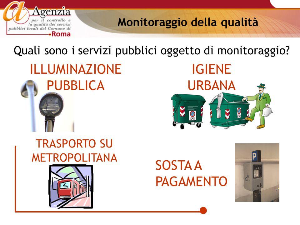 ILLUMINAZIONE PUBBLICA Quali sono i servizi pubblici oggetto di monitoraggio? Monitoraggio della qualità IGIENE URBANA TRASPORTO SU METROPOLITANA SOST