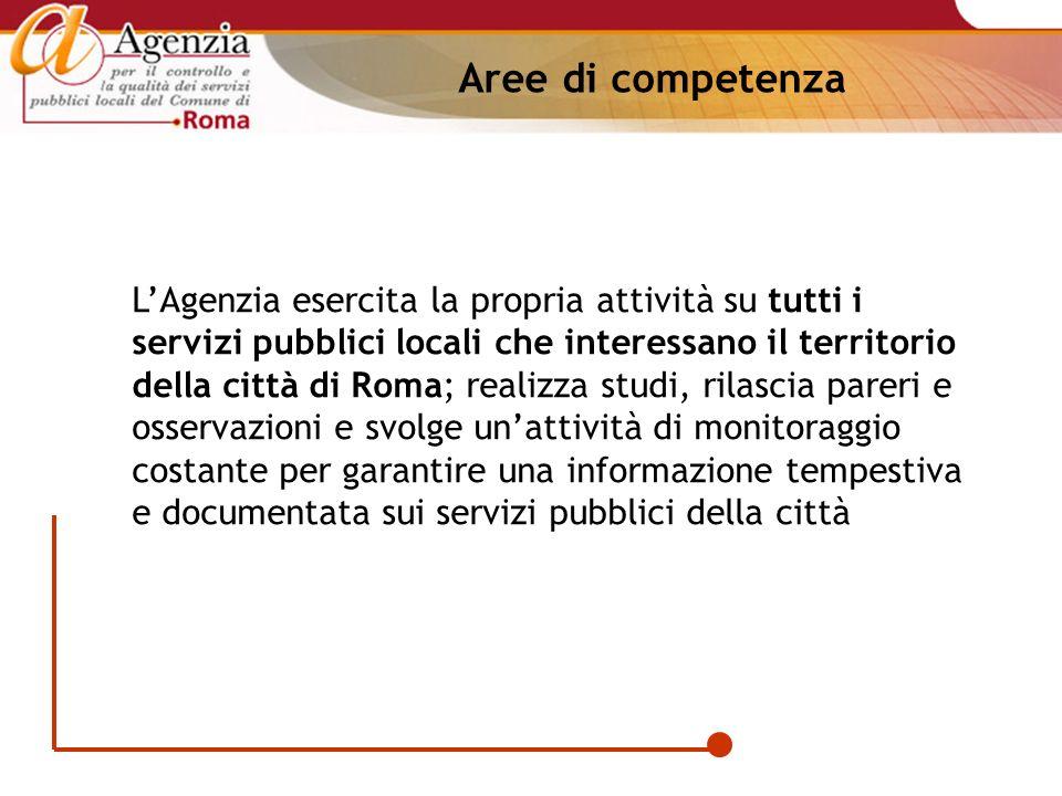 LAgenzia esercita la propria attività su tutti i servizi pubblici locali che interessano il territorio della città di Roma; realizza studi, rilascia p