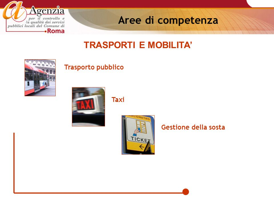 Trasporto pubblico Taxi Gestione della sosta TRASPORTI E MOBILITA Aree di competenza
