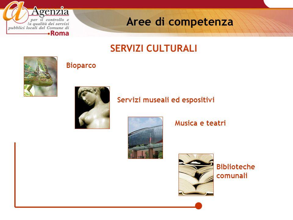 Bioparco Servizi museali ed espositivi Musica e teatri SERVIZI CULTURALI Biblioteche comunali Aree di competenza