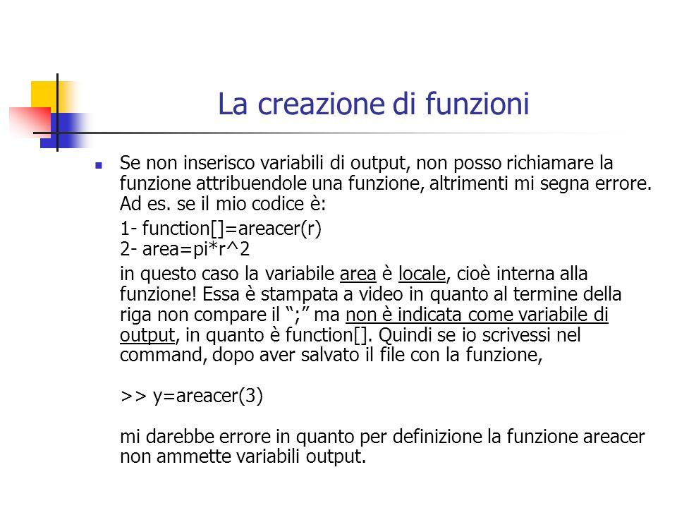 La creazione di funzioni Se non inserisco variabili di output, non posso richiamare la funzione attribuendole una funzione, altrimenti mi segna errore.