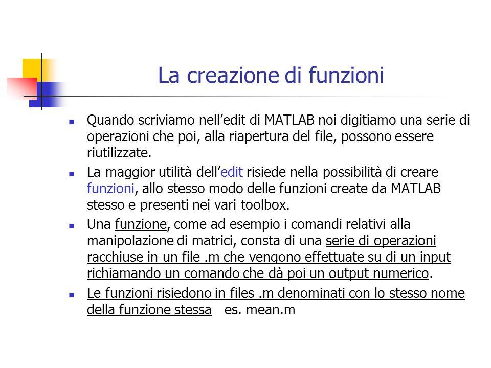 La creazione di funzioni Quando scriviamo nelledit di MATLAB noi digitiamo una serie di operazioni che poi, alla riapertura del file, possono essere riutilizzate.