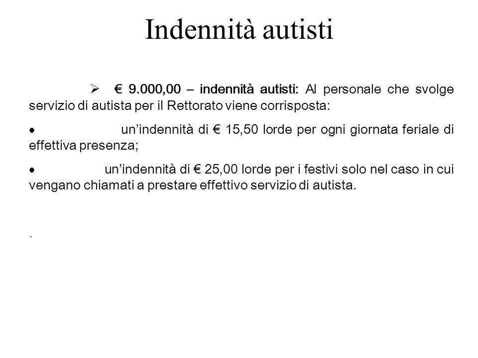 Indennità autisti 9.000,00 – indennità autisti: Al personale che svolge servizio di autista per il Rettorato viene corrisposta: unindennità di 15,50 l