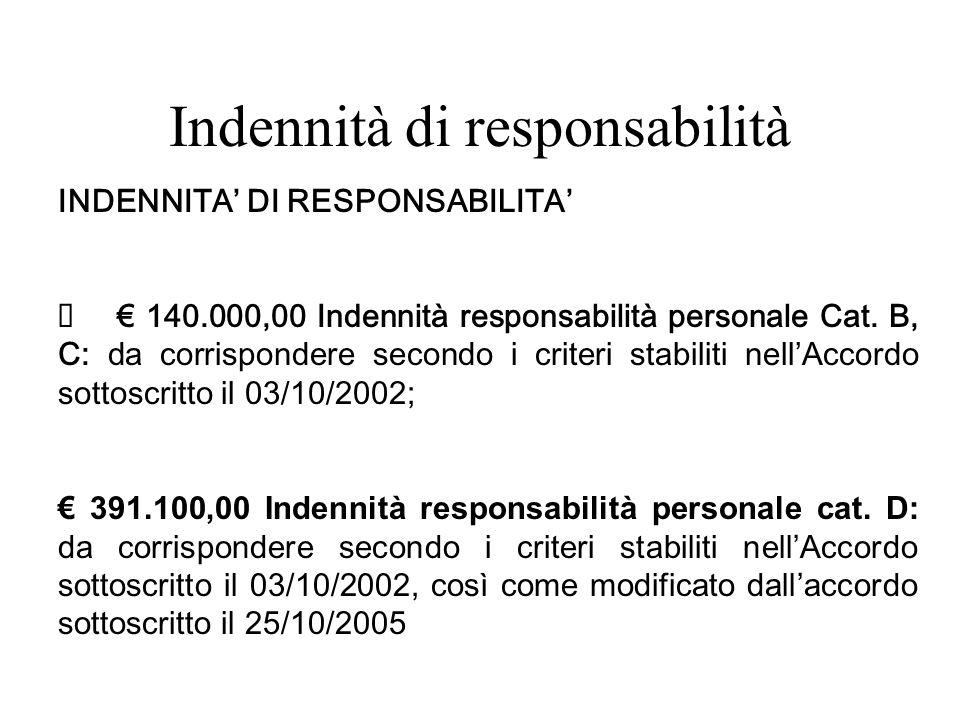 Indennità di responsabilità INDENNITA DI RESPONSABILITA 140.000,00 Indennità responsabilità personale Cat. B, C: da corrispondere secondo i criteri st