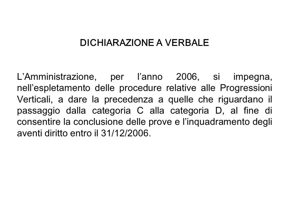 DICHIARAZIONE A VERBALE LAmministrazione, per lanno 2006, si impegna, nellespletamento delle procedure relative alle Progressioni Verticali, a dare la precedenza a quelle che riguardano il passaggio dalla categoria C alla categoria D, al fine di consentire la conclusione delle prove e linquadramento degli aventi diritto entro il 31/12/2006.