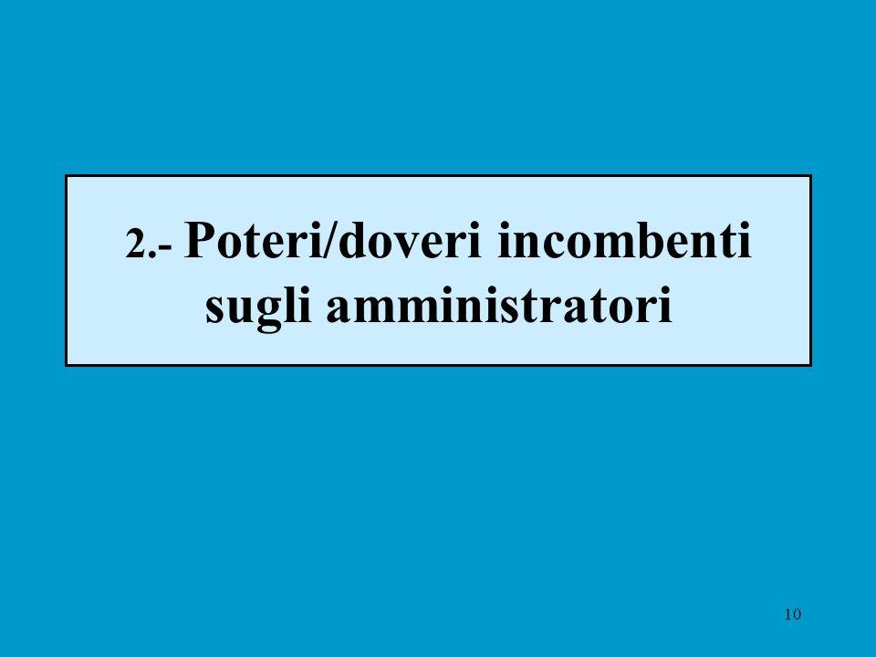 10 2.- Poteri/doveri incombenti sugli amministratori