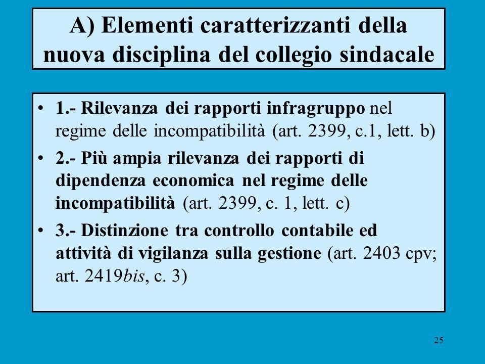 25 A) Elementi caratterizzanti della nuova disciplina del collegio sindacale 1.- Rilevanza dei rapporti infragruppo nel regime delle incompatibilità (
