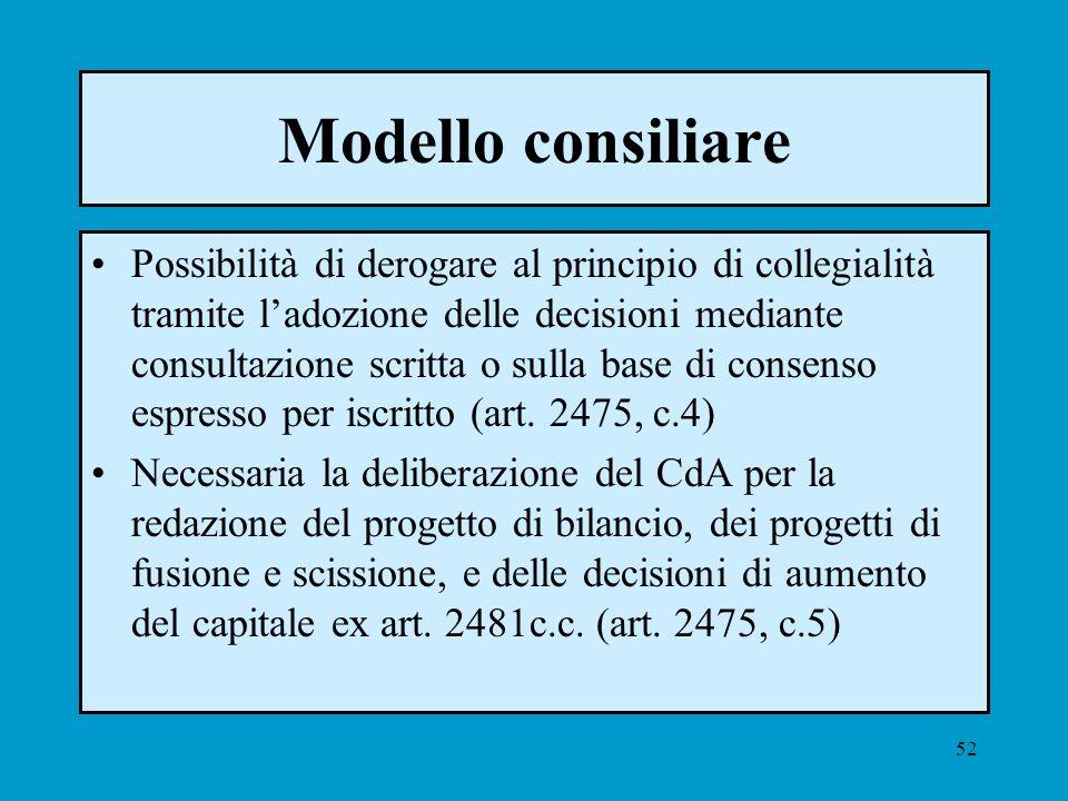 52 Modello consiliare Possibilità di derogare al principio di collegialità tramite ladozione delle decisioni mediante consultazione scritta o sulla ba