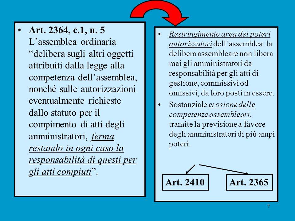7 Art. 2364, c.1, n. 5 Lassemblea ordinaria delibera sugli altri oggetti attribuiti dalla legge alla competenza dellassemblea, nonché sulle autorizzaz