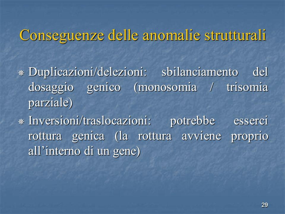 29 Conseguenze delle anomalie strutturali Duplicazioni/delezioni: sbilanciamento del dosaggio genico (monosomia / trisomia parziale) Duplicazioni/dele
