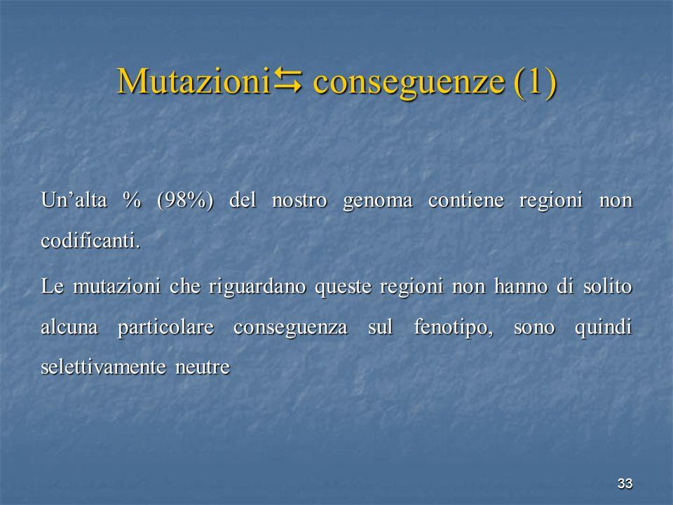 33 Mutazioni conseguenze (1) Unalta % (98%) del nostro genoma contiene regioni non codificanti. Le mutazioni che riguardano queste regioni non hanno d