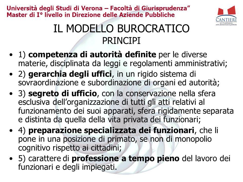 Università degli Studi di Verona – Facoltà di Giurisprudenza Master di I° livello in Direzione delle Aziende Pubbliche IL MODELLO BUROCRATICO PRINCIPI