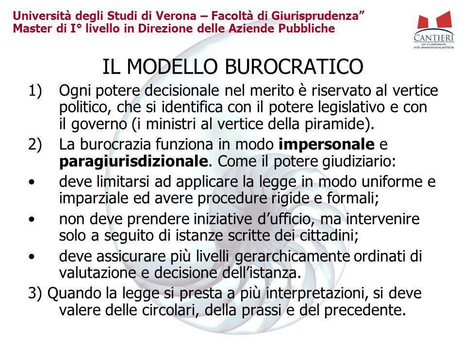 Università degli Studi di Verona – Facoltà di Giurisprudenza Master di I° livello in Direzione delle Aziende Pubbliche IL MODELLO BUROCRATICO 1)Ogni p