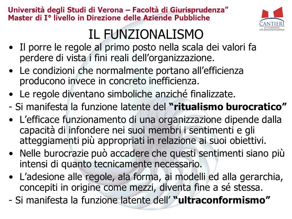 Università degli Studi di Verona – Facoltà di Giurisprudenza Master di I° livello in Direzione delle Aziende Pubbliche IL FUNZIONALISMO Il porre le re