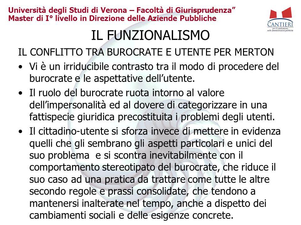 Università degli Studi di Verona – Facoltà di Giurisprudenza Master di I° livello in Direzione delle Aziende Pubbliche IL FUNZIONALISMO IL CONFLITTO T