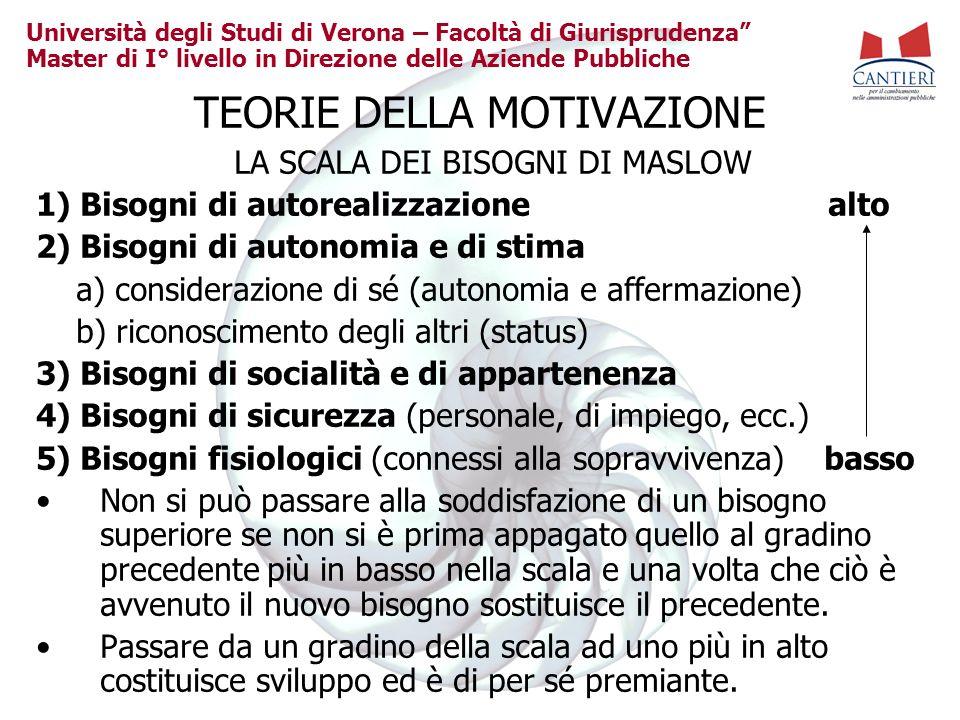 Università degli Studi di Verona – Facoltà di Giurisprudenza Master di I° livello in Direzione delle Aziende Pubbliche TEORIE DELLA MOTIVAZIONE LA SCA