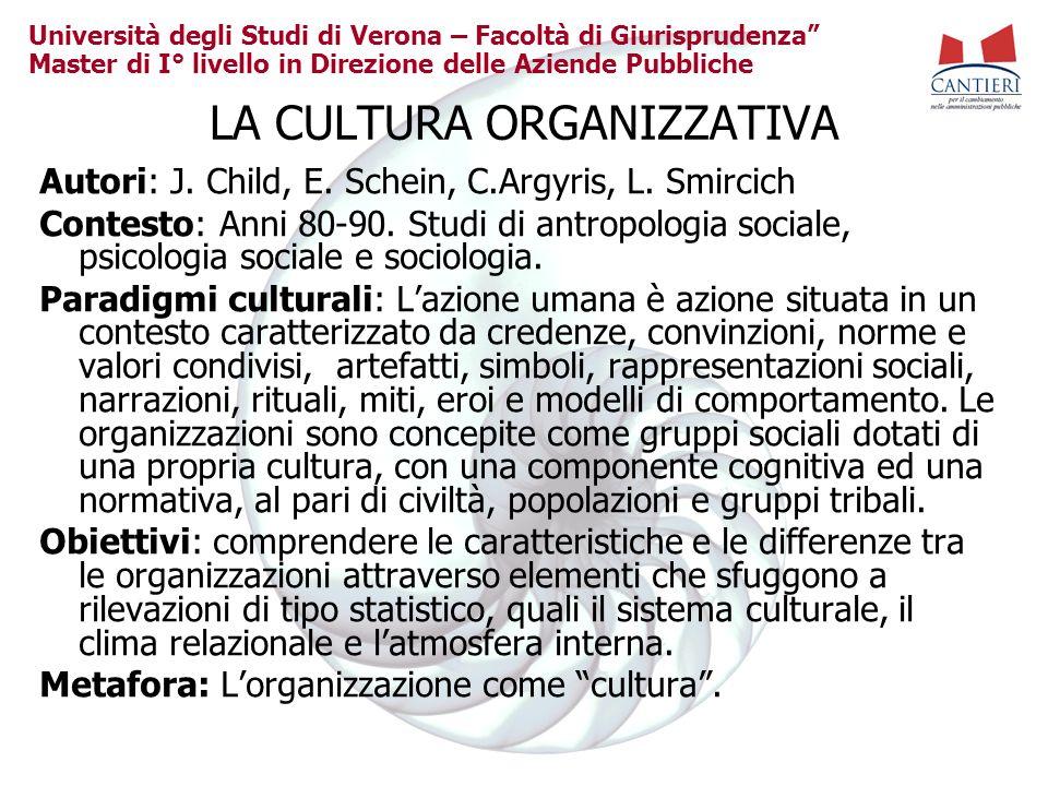 Università degli Studi di Verona – Facoltà di Giurisprudenza Master di I° livello in Direzione delle Aziende Pubbliche LA CULTURA ORGANIZZATIVA Autori