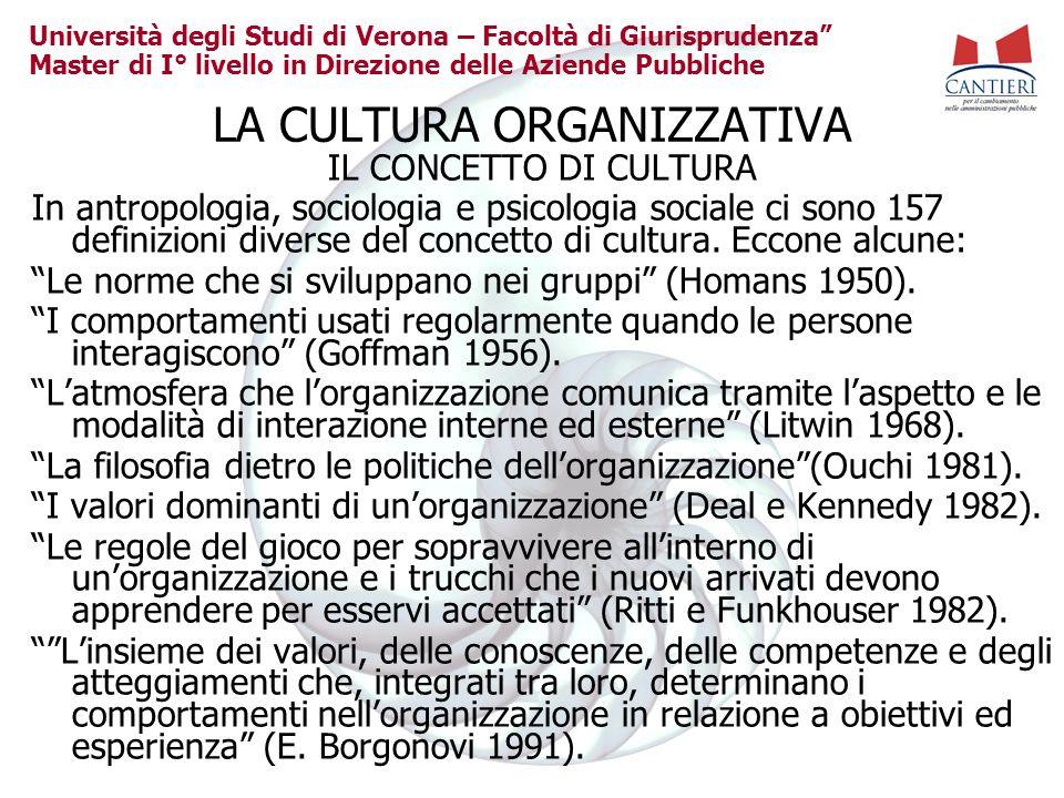 Università degli Studi di Verona – Facoltà di Giurisprudenza Master di I° livello in Direzione delle Aziende Pubbliche LA CULTURA ORGANIZZATIVA IL CON