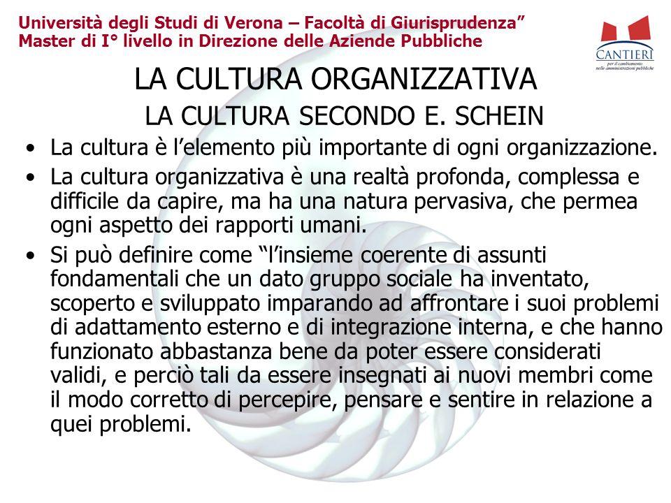 Università degli Studi di Verona – Facoltà di Giurisprudenza Master di I° livello in Direzione delle Aziende Pubbliche LA CULTURA ORGANIZZATIVA LA CUL