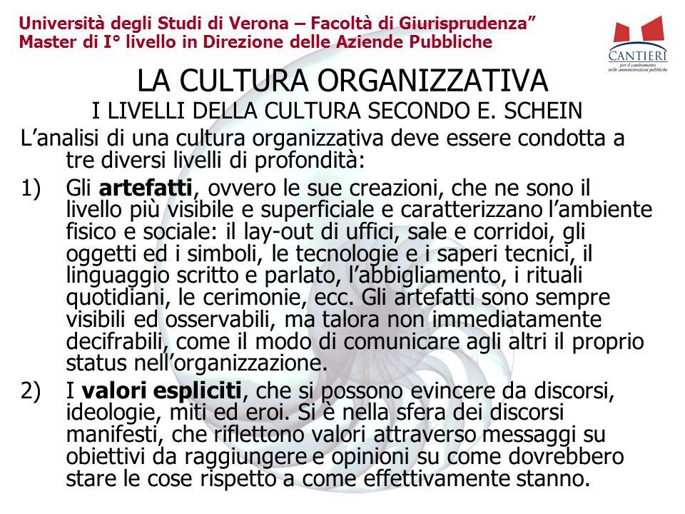 Università degli Studi di Verona – Facoltà di Giurisprudenza Master di I° livello in Direzione delle Aziende Pubbliche LA CULTURA ORGANIZZATIVA I LIVE