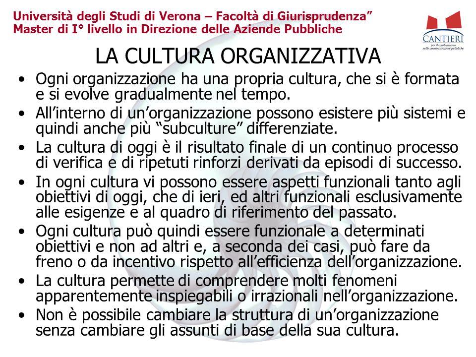 Università degli Studi di Verona – Facoltà di Giurisprudenza Master di I° livello in Direzione delle Aziende Pubbliche LA CULTURA ORGANIZZATIVA Ogni o