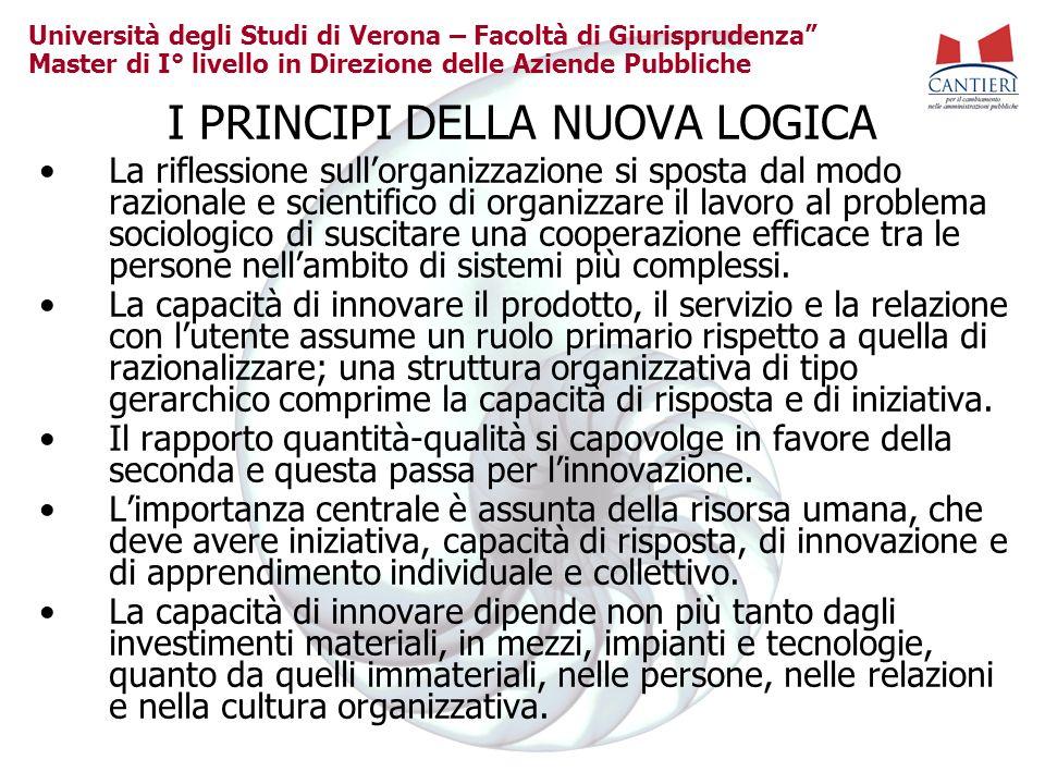 Università degli Studi di Verona – Facoltà di Giurisprudenza Master di I° livello in Direzione delle Aziende Pubbliche I PRINCIPI DELLA NUOVA LOGICA L