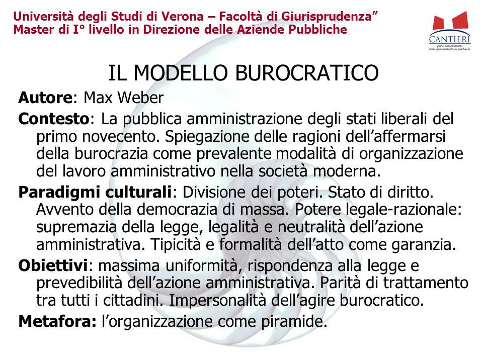 Università degli Studi di Verona – Facoltà di Giurisprudenza Master di I° livello in Direzione delle Aziende Pubbliche IL MODELLO BUROCRATICO Autore: