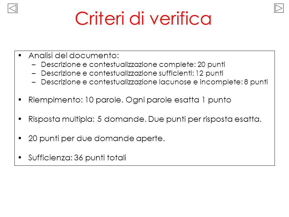Analisi del documento: –Descrizione e contestualizzazione complete: 20 punti –Descrizione e contestualizzazione sufficienti: 12 punti –Descrizione e c