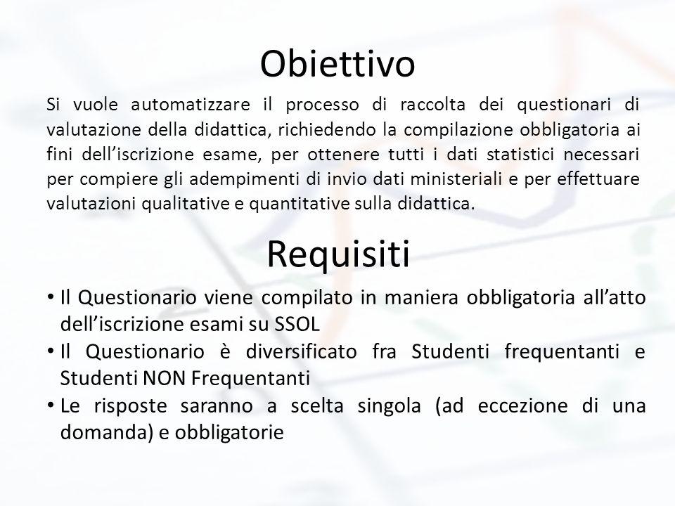 Obiettivo Si vuole automatizzare il processo di raccolta dei questionari di valutazione della didattica, richiedendo la compilazione obbligatoria ai f