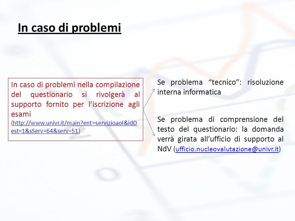 In caso di problemi In caso di problemi nella compilazione del questionario si rivolgerà al supporto fornito per liscrizione agli esami (http://www.un