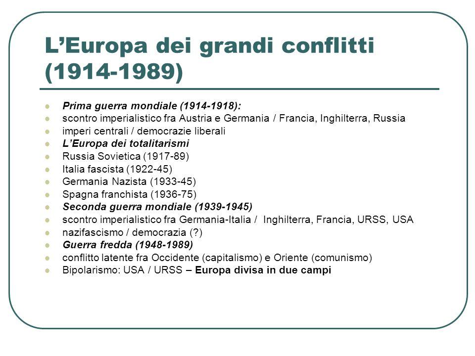 LEuropa dei grandi conflitti (1914-1989) Prima guerra mondiale (1914-1918): scontro imperialistico fra Austria e Germania / Francia, Inghilterra, Russ