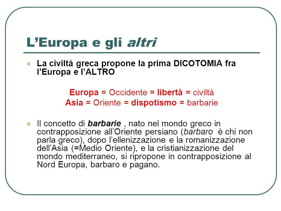 LEuropa e gli altri La civiltà greca propone la prima DICOTOMIA fra lEuropa e lALTRO Europa = Occidente = libertà = civiltà Asia = Oriente = dispotism