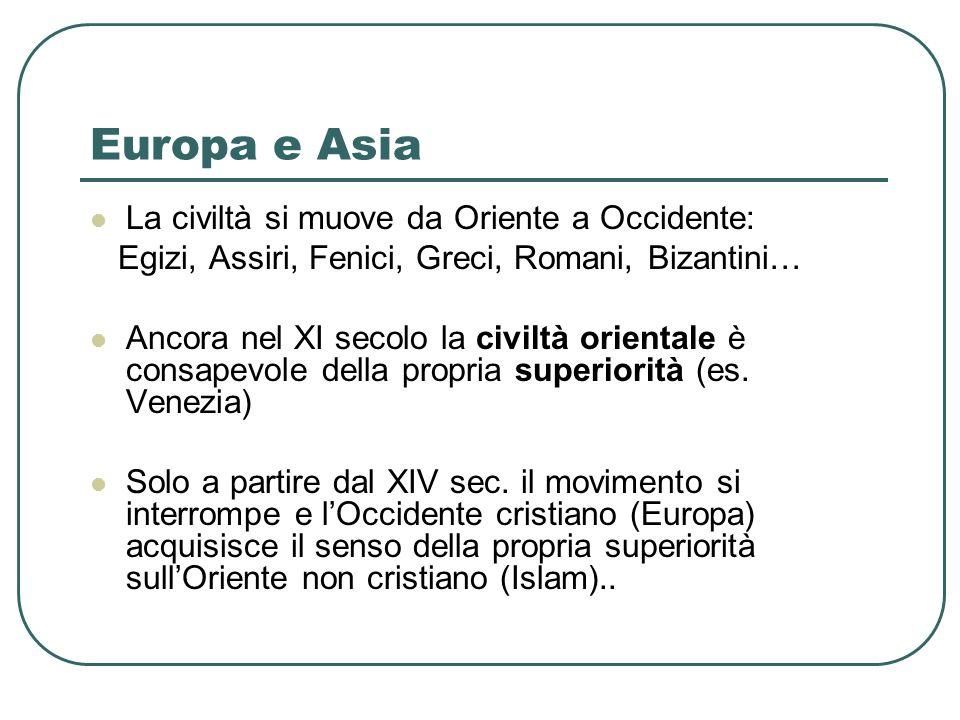 La civiltà europea ha origini asiatiche Asia = antagonista dellEuropa.