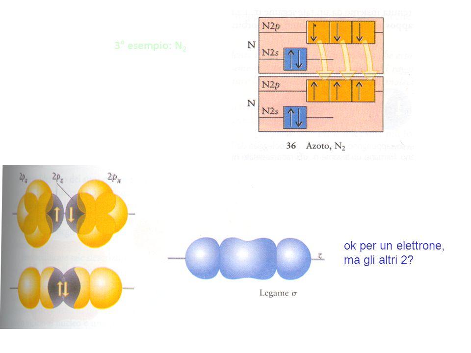 3° esempio: N 2 ok per un elettrone, ma gli altri 2?