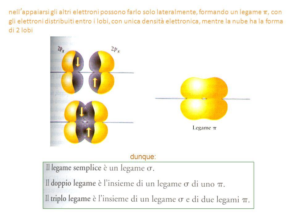 nellappaiarsi gli altri elettroni possono farlo solo lateralmente, formando un legame, con gli elettroni distribuiti entro i lobi, con unica densità elettronica, mentre la nube ha la forma di 2 lobi dunque: