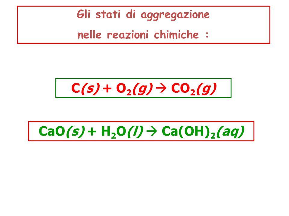 Gli stati di aggregazione nelle reazioni chimiche : C(s) + O 2 (g) CO 2 (g) CaO(s) + H 2 O(l) Ca(OH) 2 (aq)